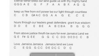 Notes for the Jamaican national anthem