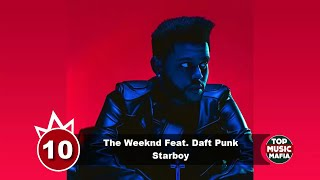Top 10 Songs Of The Week - October 1, 2016 (Your Choice Top 10)