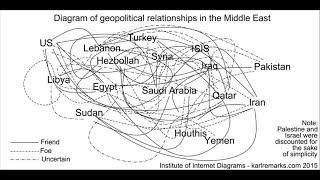The Geopolitics of Petroleum
