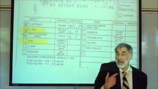 THE ADENOHYPOPHYSIS, THYROTROPIN & THE REGULATION OF THYROXIN by Professor Fink