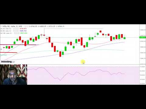 #27june Live Nifty trading analysis for 27JUNE2018 II Nifty overview II NIFTY ANALYSIS