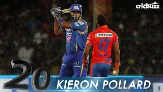 Most Valuable Players in IPL: #20-16