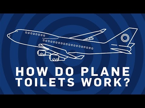 How Do Plane Toilets Work Brit Lab
