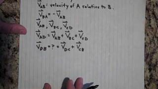 relative velocity  (apphysicslectures.com)