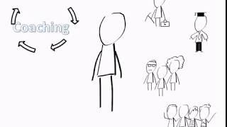 Coaching:  ¿Qué es?