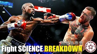 Why an MMA Fighter Can't Win a Boxing Match | Mayweather vs McGregor