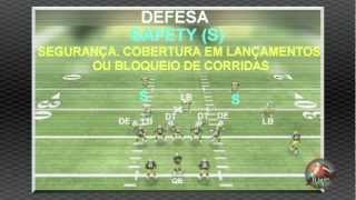 11 Jardas: Posições dos jogadores no futebol americano (ataque, defesa e especialistas)