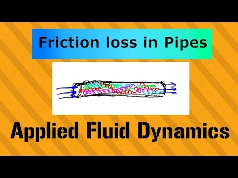 Friction Factor Equations / Applied Fluid Dynamics - Class 030