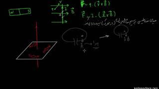 مغناطیس ۰۹ - میدان مغناطیسی ناشی از سیم حامل جریان