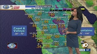 Weather Forecast -Saturday Nov. 26, 2016