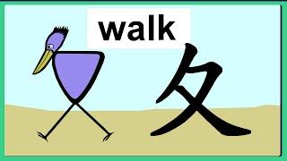 Basic Chinese Character Parts - Movement Radicals