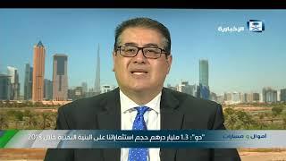 أداء الاسواق الخليجية مع المحلل الاقتصادي علي الحمودي