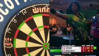 The Scottish Open 2017