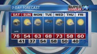 Super Doppler 10 Overnight Forecast