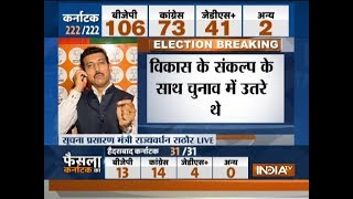 This is the 3rd straight defeat of Rahul Gandhi since he became Congress President: Rajyavardhan