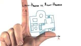 Left-Handed vs. Right-Handed - Interactive 3D Graphics