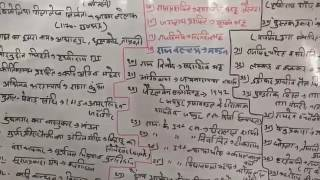 MODAL TEST PAPER-2 (V.V.Important ques.of Rajasthan his.& Art culture for All Rpsc exams(Must watch)