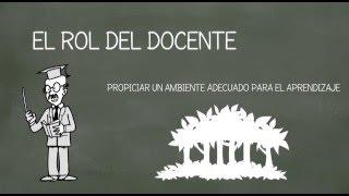 EL MODELO EDUCATIVO POR COMPETENCIAS - VIDEO DIDÁCTICO.
