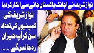 Date of Nawaz Sharif's return to Pakistan from London changed - Headlines 12 PM - 20 Oct 2017 -Dunya