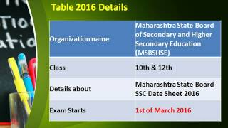 Maharashtra State Board SSC Time Table 2016