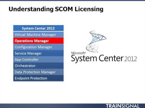 Lesson 02 SCOM 2012 Fundamentals