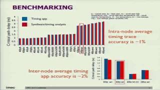 Opportunities For System Level Technology Assessment
