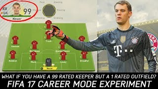 What If You Have A 99 Rated Goalkeeper But A 1 Rated Outfield? - FIFA 17 Experiment