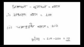 चक्रवृद्धि ब्याज (Compound Interest) - Class 8 Math (कक्षा 8 गणित) - Hindi
