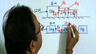 Force (Motion of connected bodies)-Numerical problem-3, Class-XI Physics