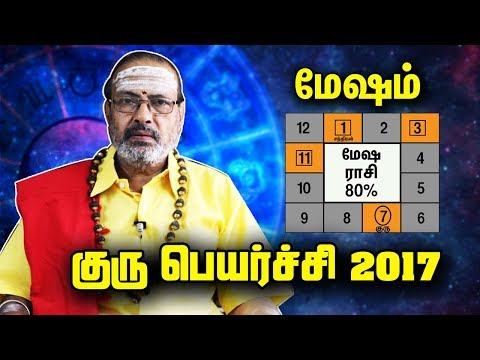 Xxx Mp4 Mesha Rasi Guru Peyarchi Palangal 2017 2018 Tamil Astrology Predictions குரு பெயர்ச்சி பலன்கள் 3gp Sex