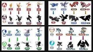 Legendary Pokemon Type Swap.