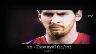 Lionel Messi ● All Hat tricks & Super Hat tricks Goals ● 2007 2015   HD