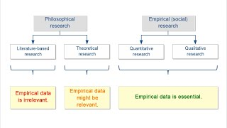 Academic research and writing – Chapter 6 Sourcing of information – Unit 2 Information sources