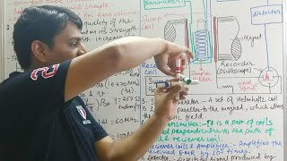 Part 4: NMR - Instrumentation and Working of NMR Spectroscopy