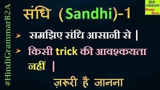 Sandhi Hindi Grammar - [Sandhi Viched   Swar Sandhi   Gun Sandhi   Ayadi Sandhi   Yan Sandhi ...]