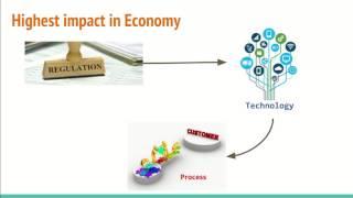 Disruptive business models in Iran