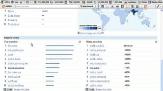 Google insight search SEO search engine optimization Bangla Video Tutorial   YouTube