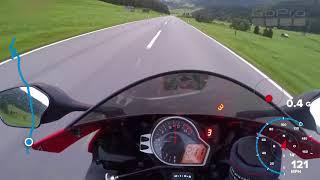 Motorrad Urlaub Italien 2017 GoPro Hero5