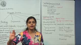 [Full Video] Banking Services CI Class XI Business Studies By:- Ruby Singh