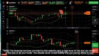 IQ Option 53K to 97K in 7 minutes with late night AUD/JPY 71% chart