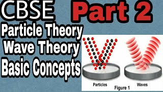 What is Particle Theory and Wave theory || Light 10th Class || Cbse