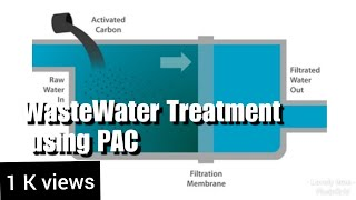 Powdered activated Carbon in Water/ Waste Water treatment