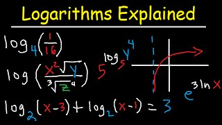 Logarithms Explained Rules & Properties, Condense, Expand, Graphing & Solving Equations Introduction