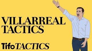 Tactics Explained | Javi Calleja's Villarreal