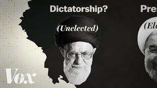 How Iran