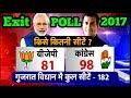 exit-poll-gujarat----gujarat--congress----bjp----gujarat-election