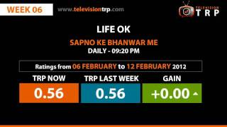 week 06 - 06 feb to 12 feb 2012 TRP Ratings of life ok tv all shows.