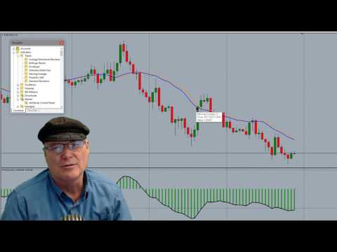 Xxx Mp4 Should You Be Using Previous Indicator S Data In Your Forex Trading 3gp Sex