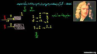 مکانیک نیوتونی ۲ - قانون دوم نیوتون