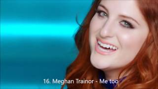 Top 40 United States Songs Of The Month July 2016 Charts Music Hit